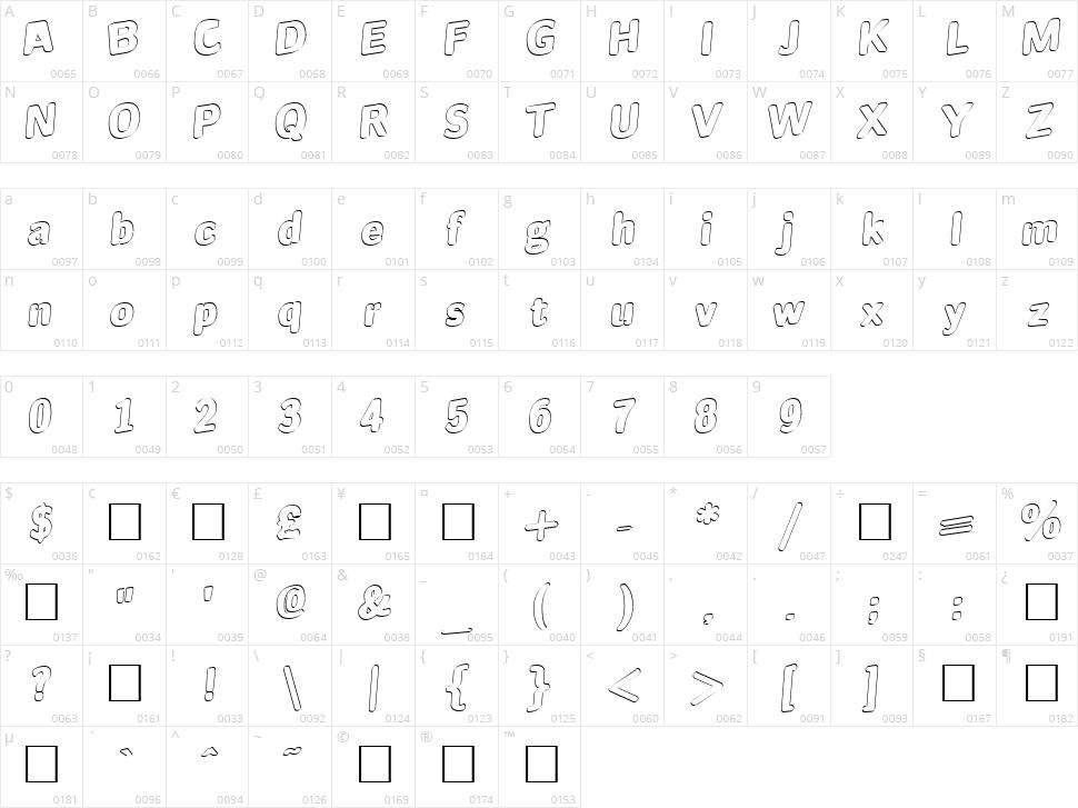 Jinx Character Map