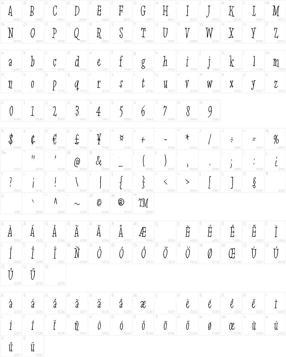 Jinzingoer Character Map
