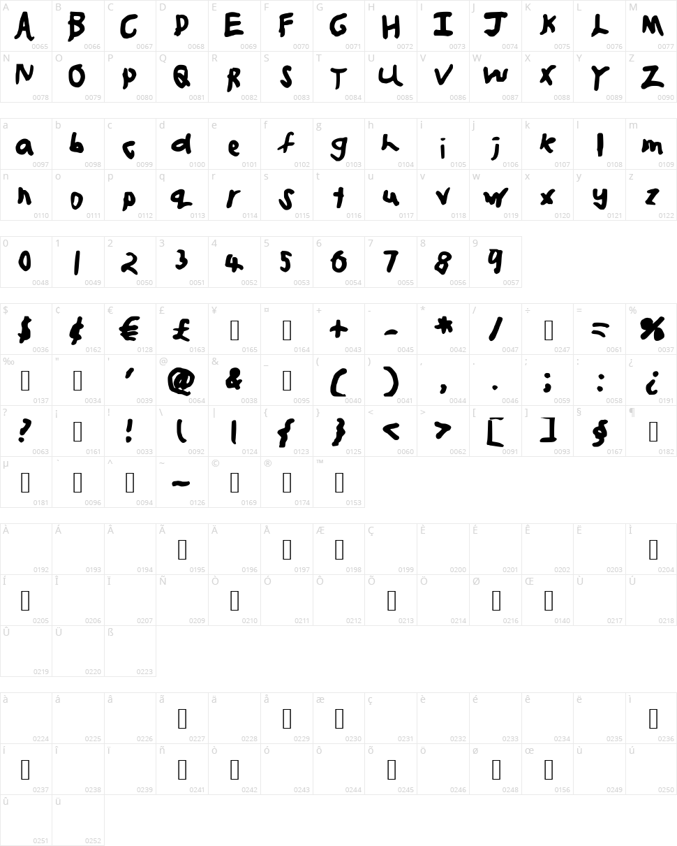 JJWeb2 Character Map