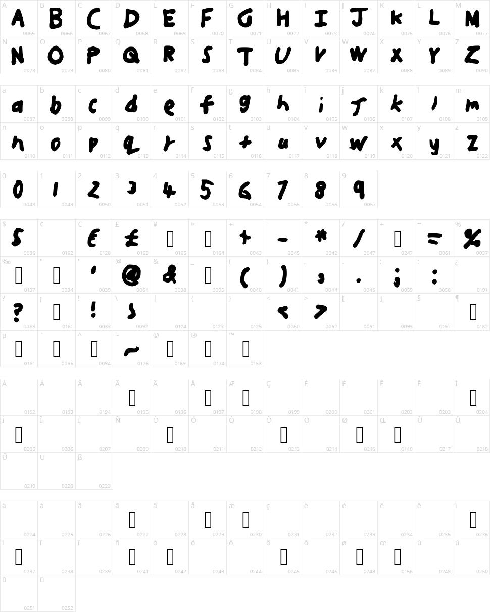 JJWeb Character Map