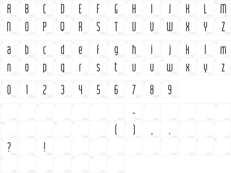 JK Polar Character Map