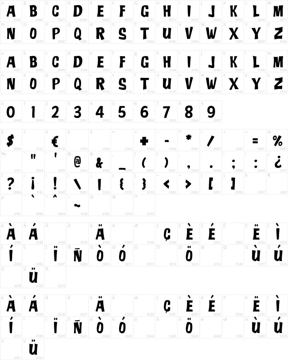 JMH Ado Character Map