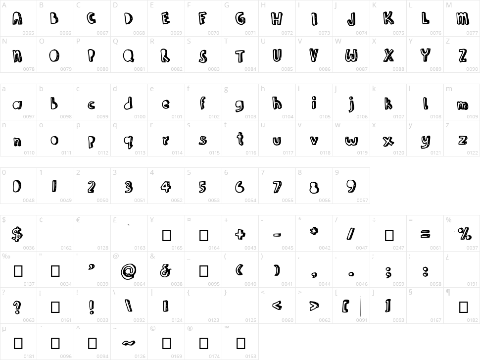 Joanne Tic Tac Character Map