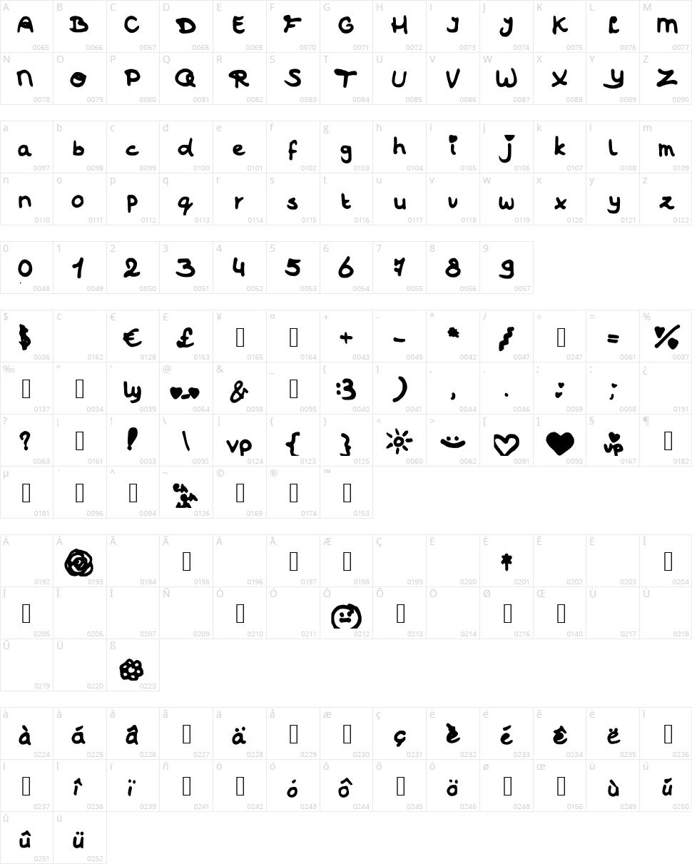 JOfont Character Map
