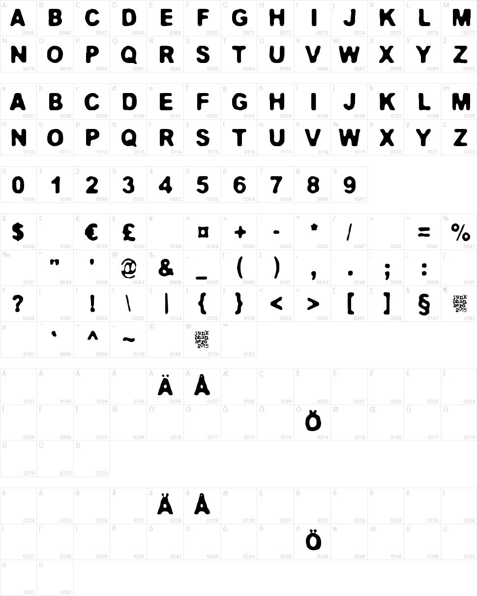 Jokioinen Character Map