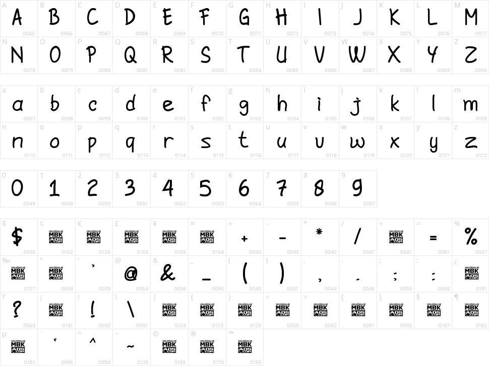 Jomblo Ngenes Character Map