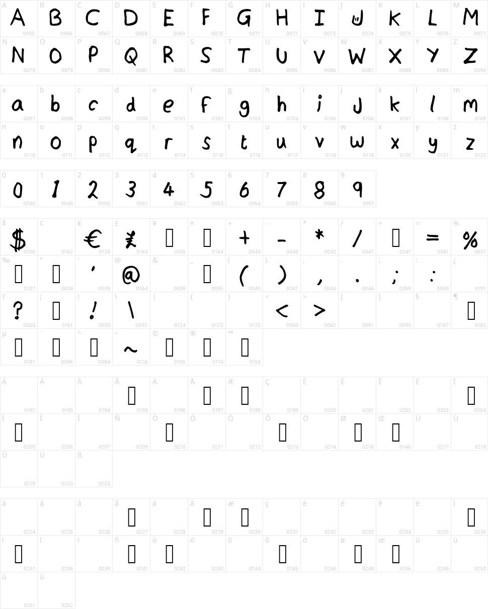 JordFont Character Map