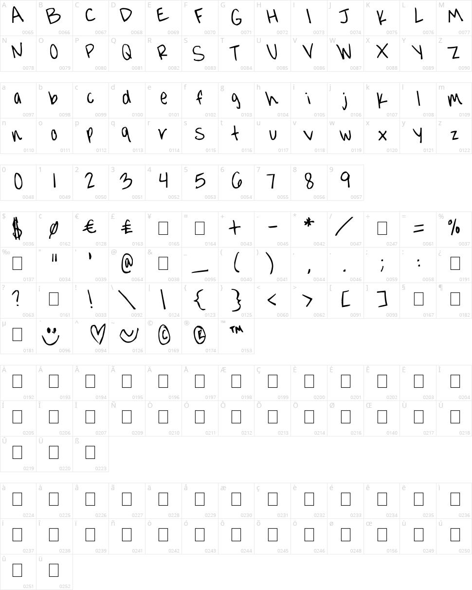 Jorgieporgiepuddinpie Character Map