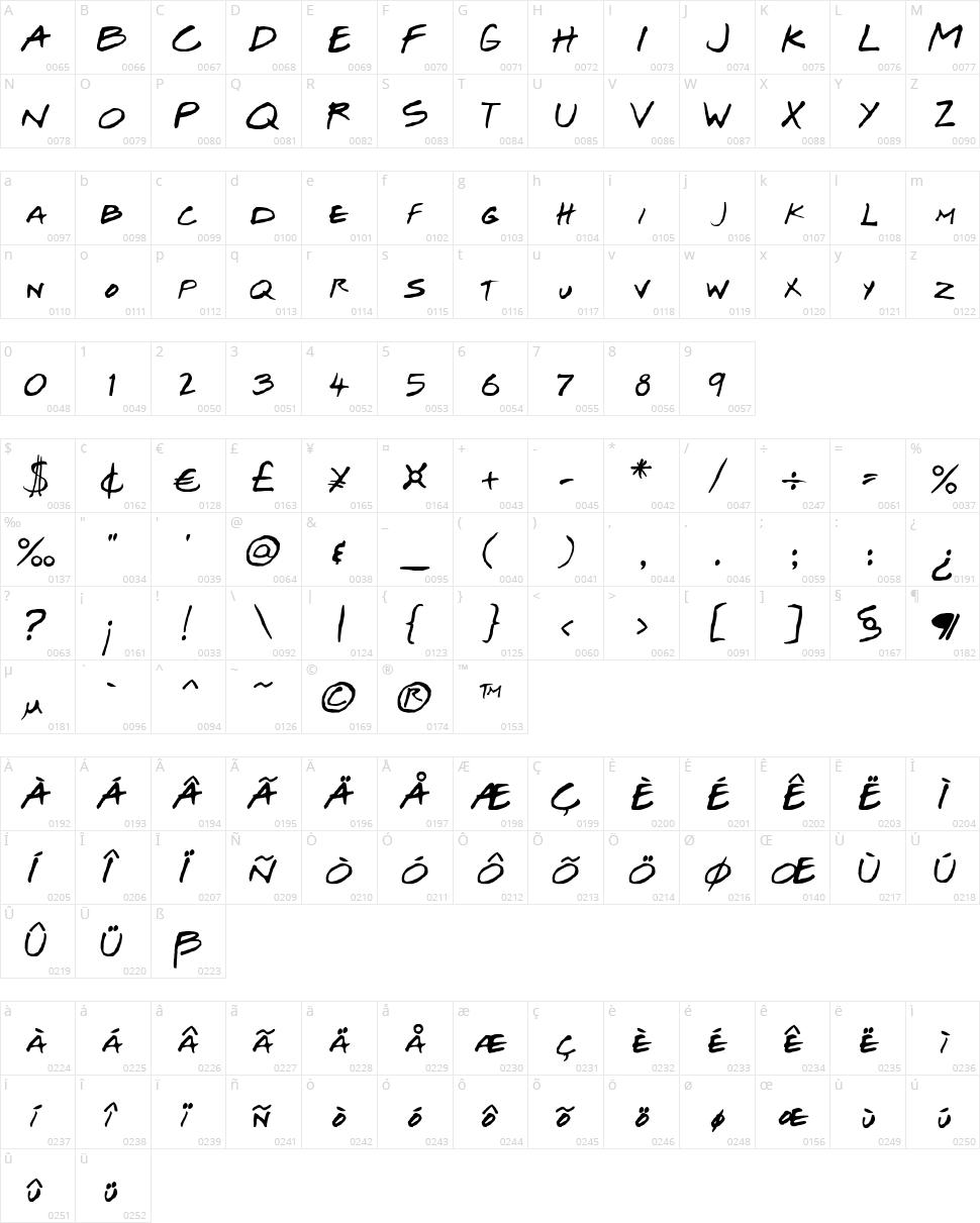 Josef Xuereb's Friends Character Map