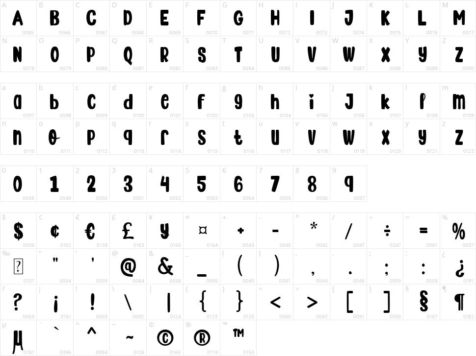 Jovita Character Map