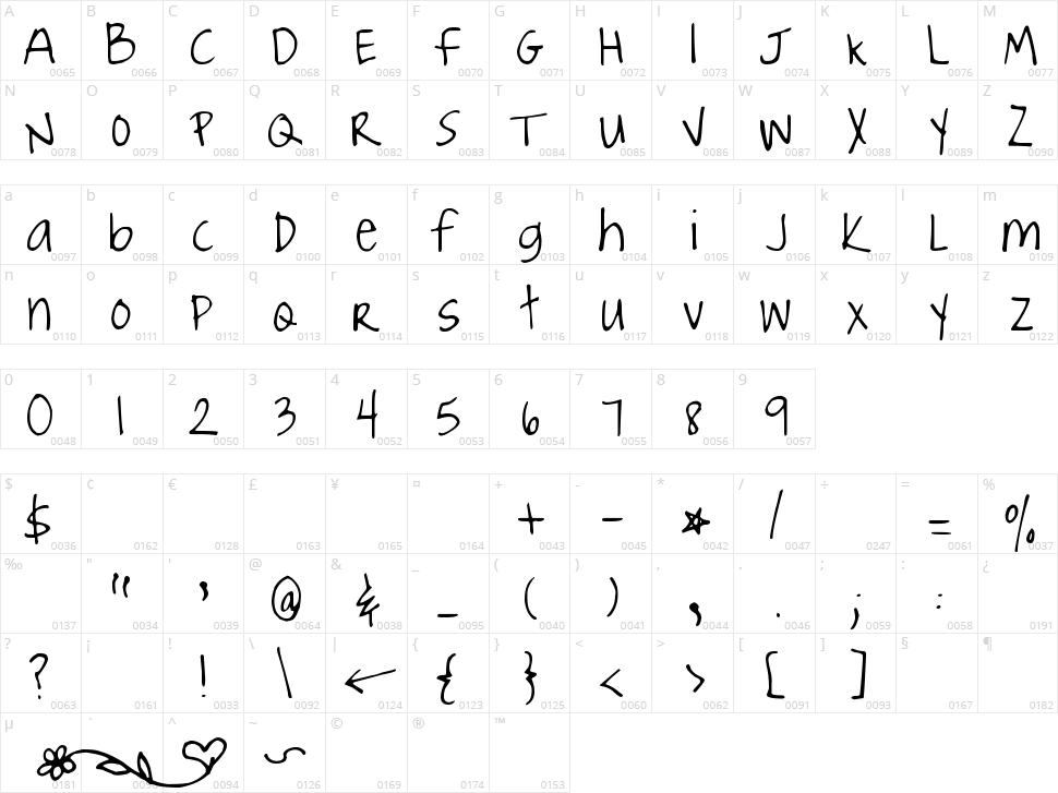 Joyful Juliana Character Map