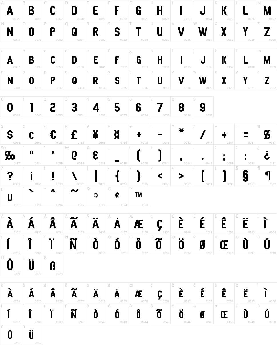 Joystick Character Map