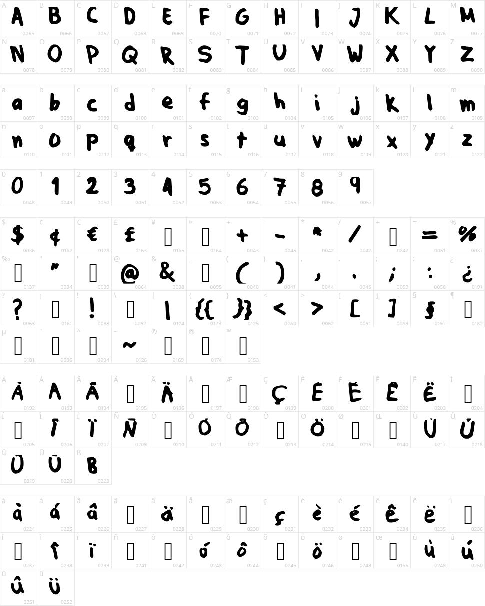 JPfont Character Map