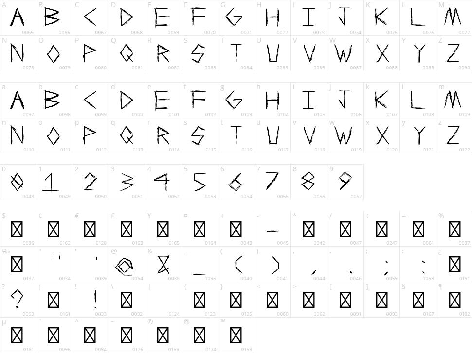 Jrudge Character Map