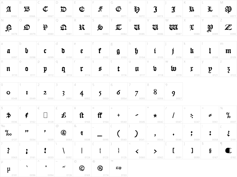 JSL Blackletter Character Map