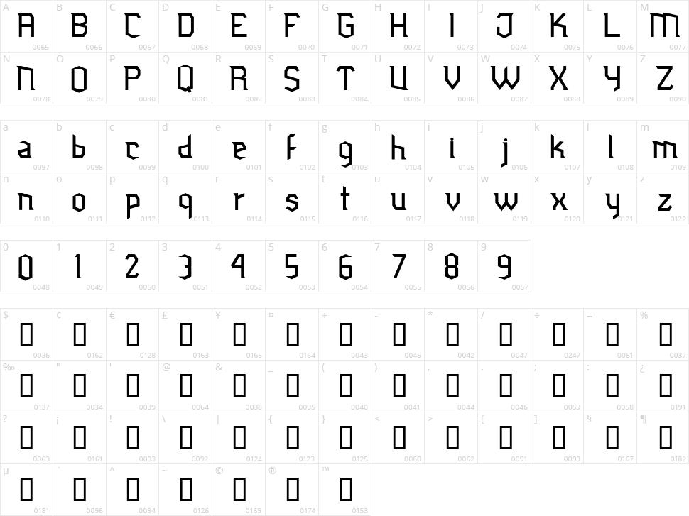 Jubiaco Character Map