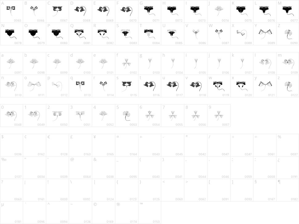 JugendStil Flowers Character Map