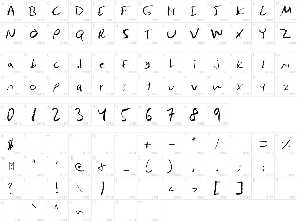 Jules Hand Character Map