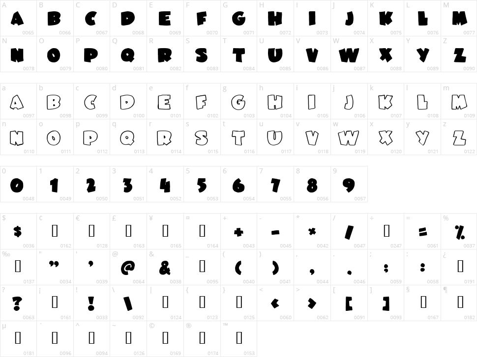 JuneBug Character Map
