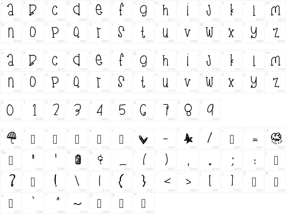 June Gloom Character Map