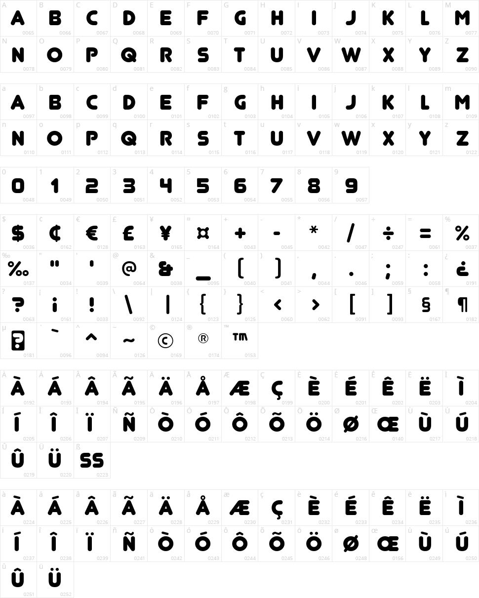 Junegull Character Map