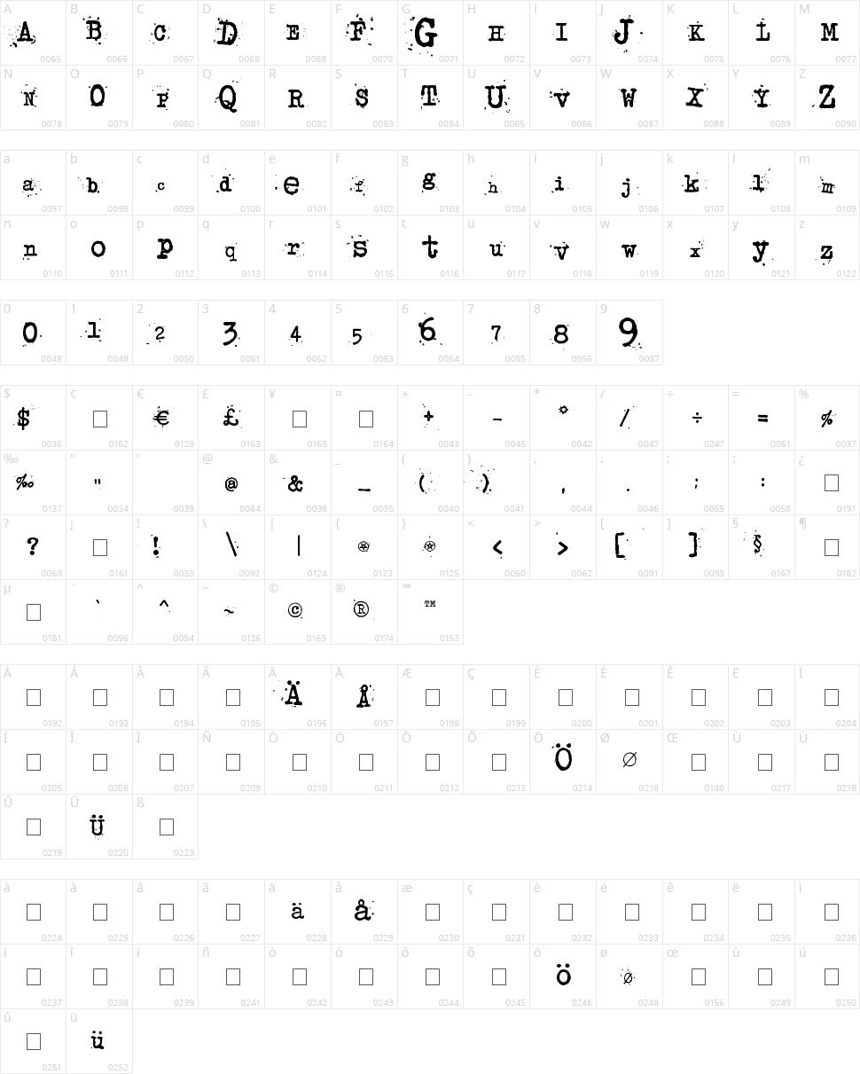 Junko's Typewriter Character Map