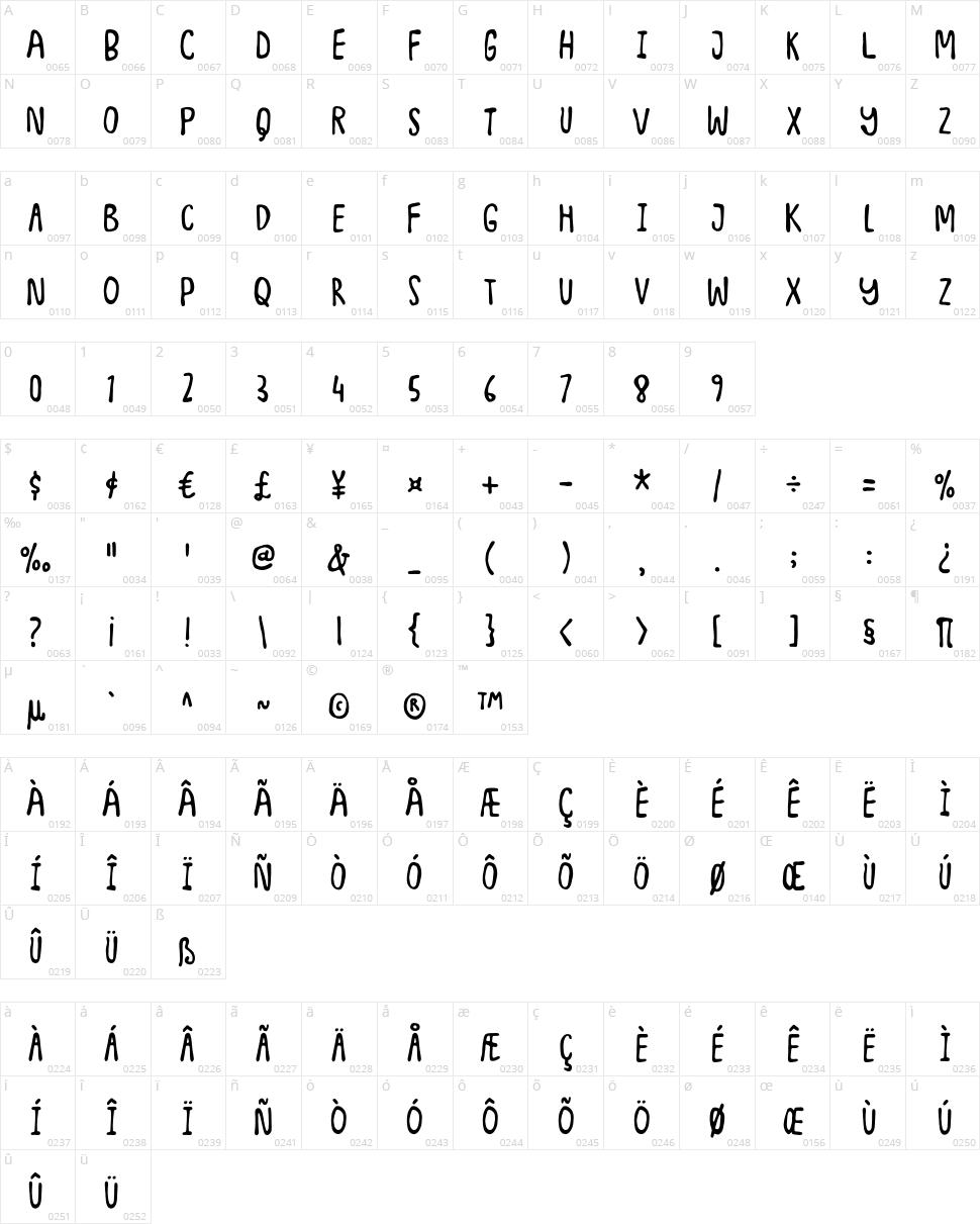 Junkyard Plush Character Map