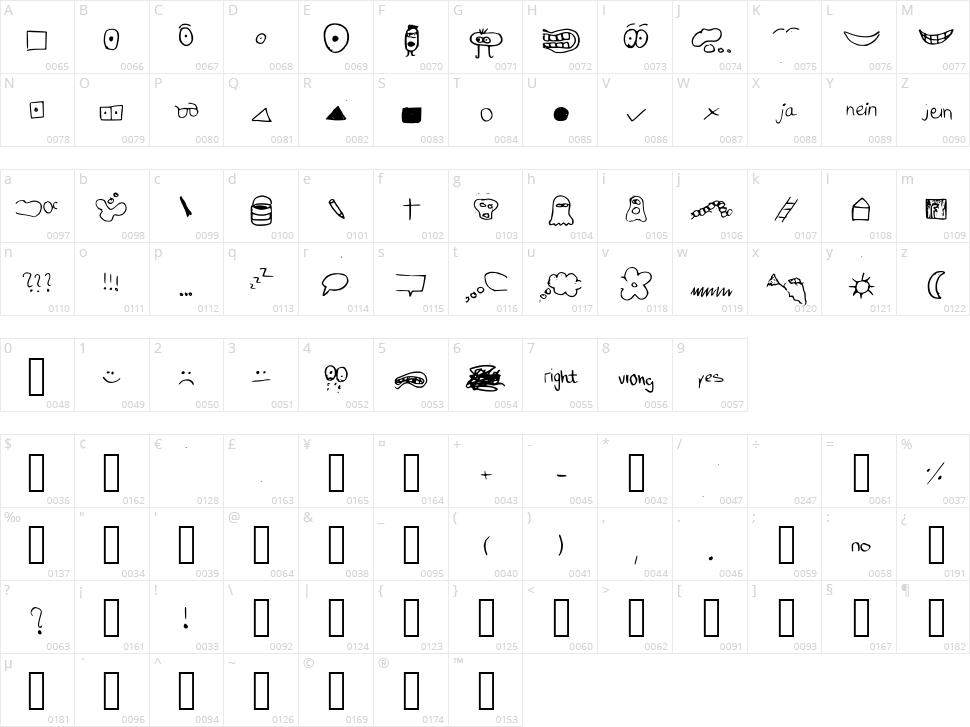 Just symbols and stuff Character Map