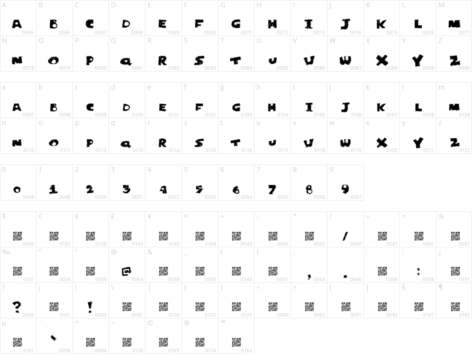 Just Perforate Character Map