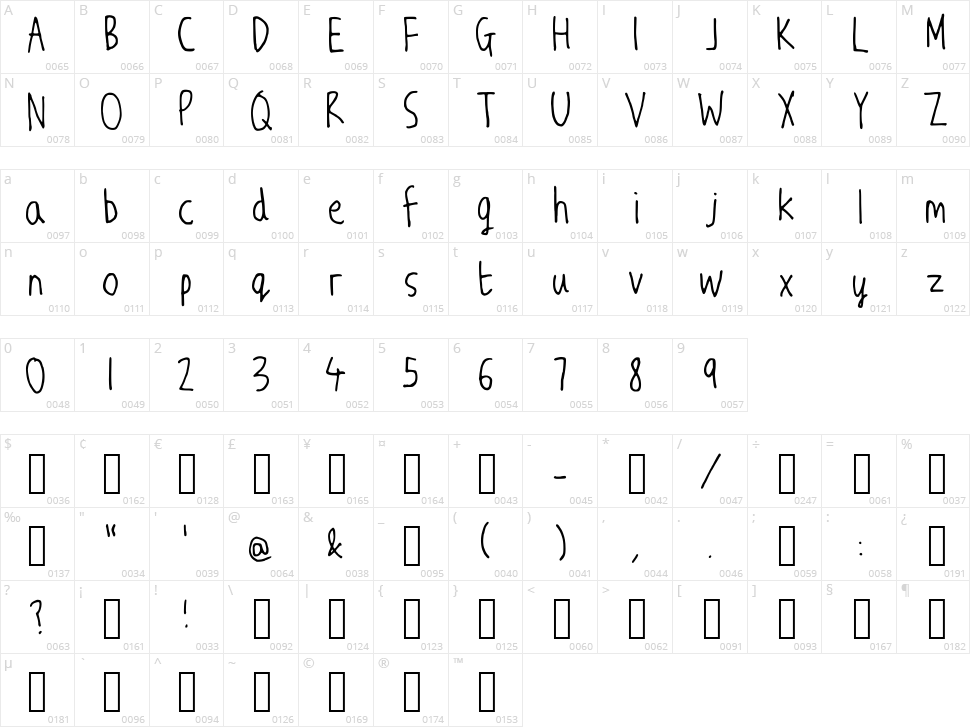 JW Script Character Map