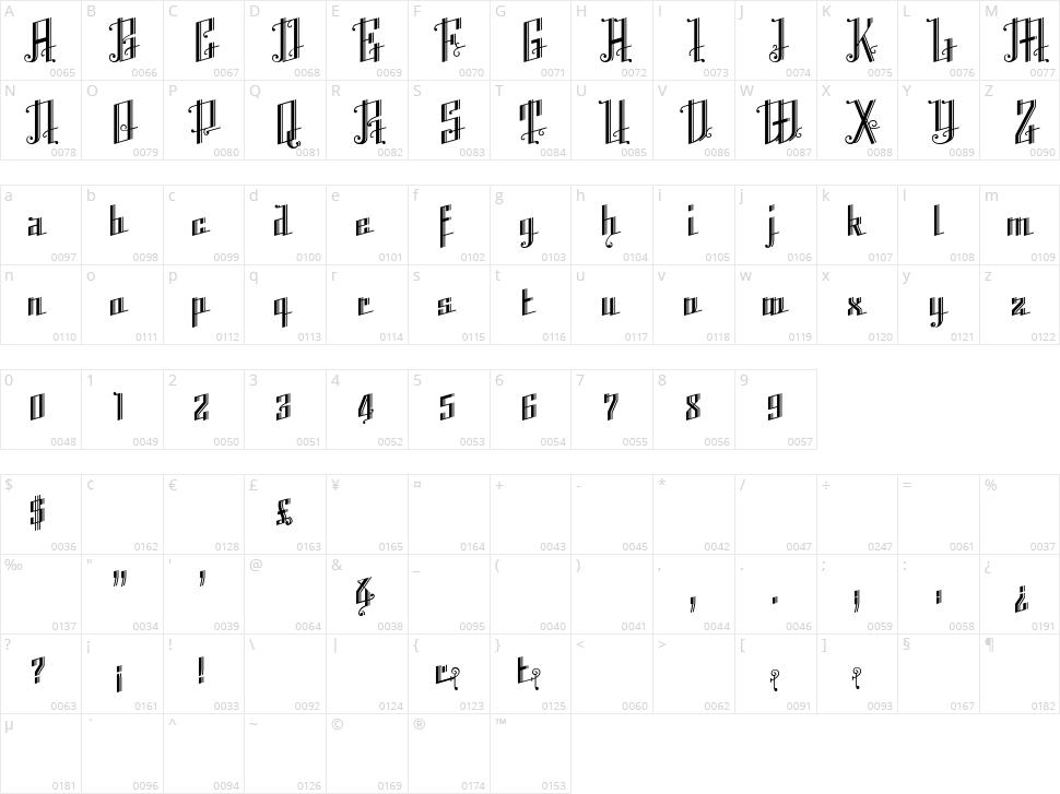 K22 Angular Text Character Map