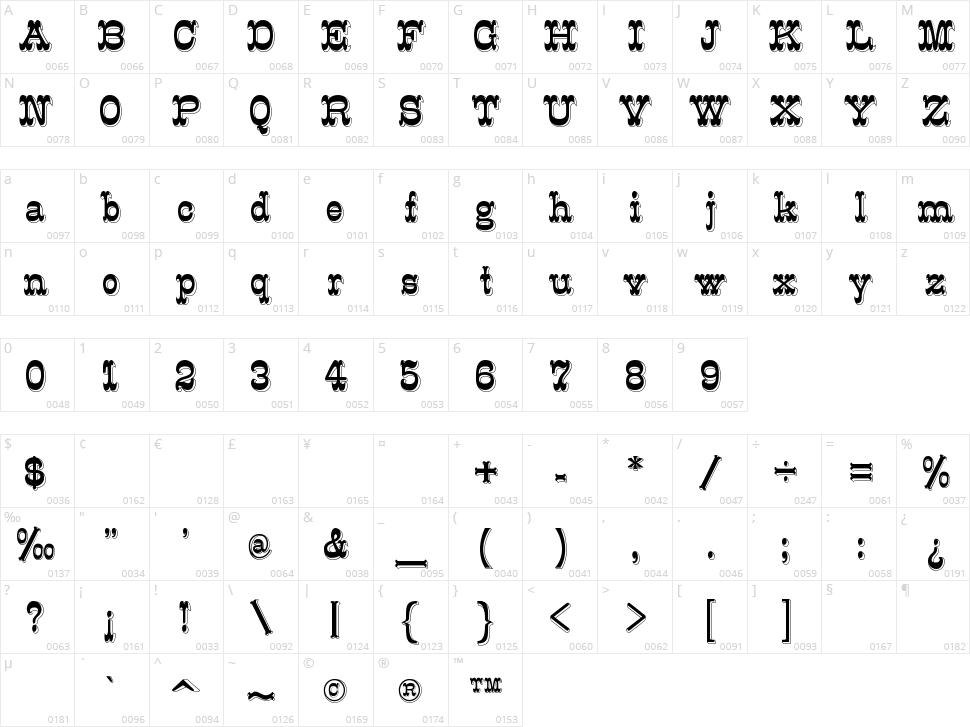 K22 Eclair Character Map