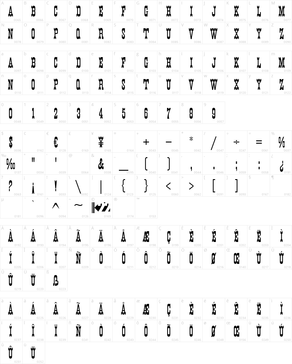 K22 Eureka Character Map