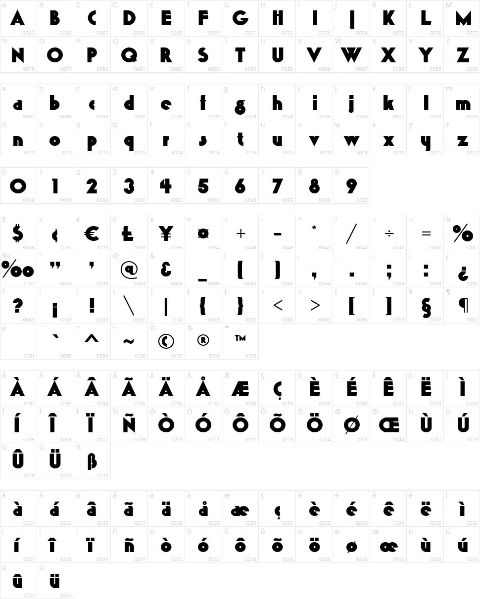 K22 Gadget Character Map