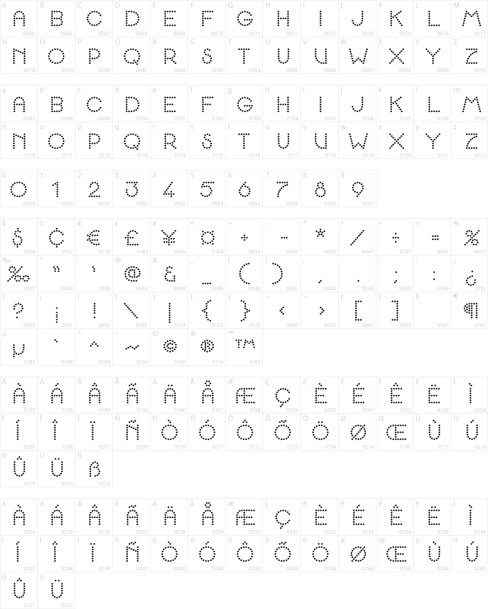 K22 Spotty Face Character Map