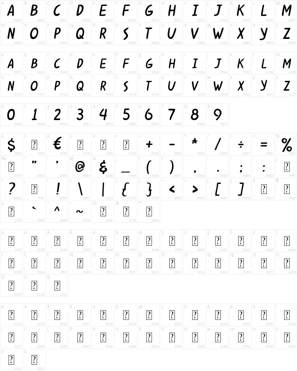 Kabuh Rivs Character Map