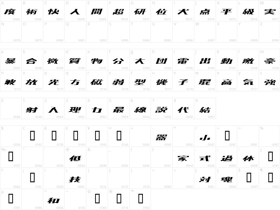 Kaden Character Map