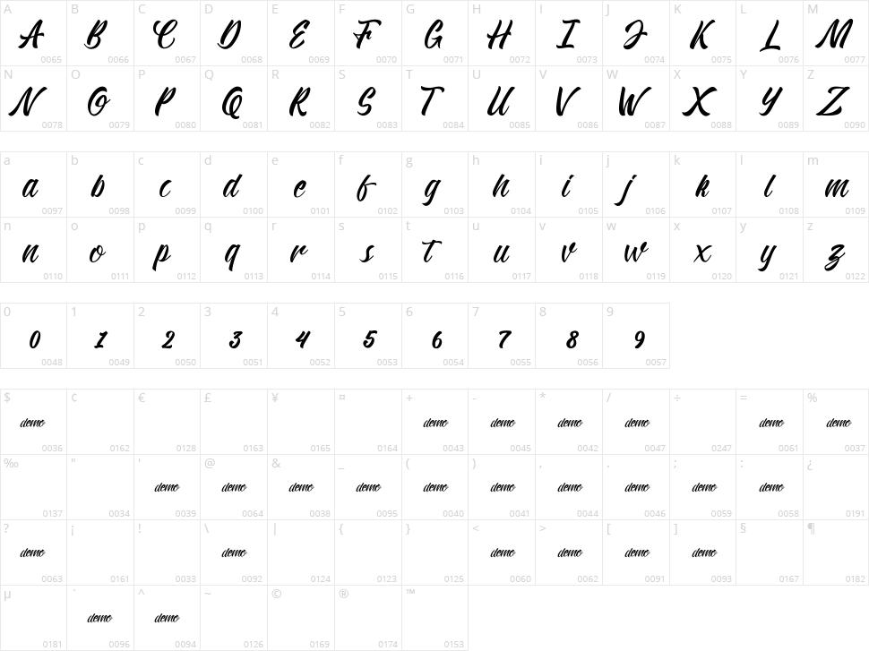 Kadisoka Script Character Map