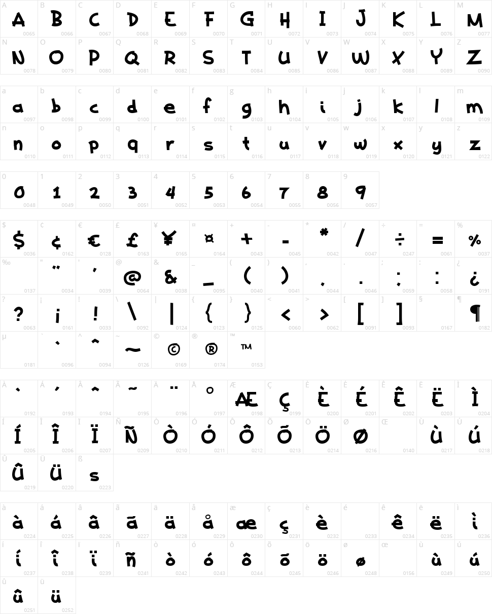 Kaeden Character Map