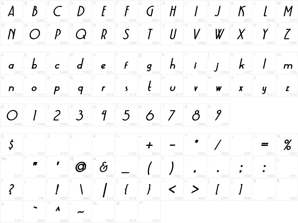Kaineko Character Map
