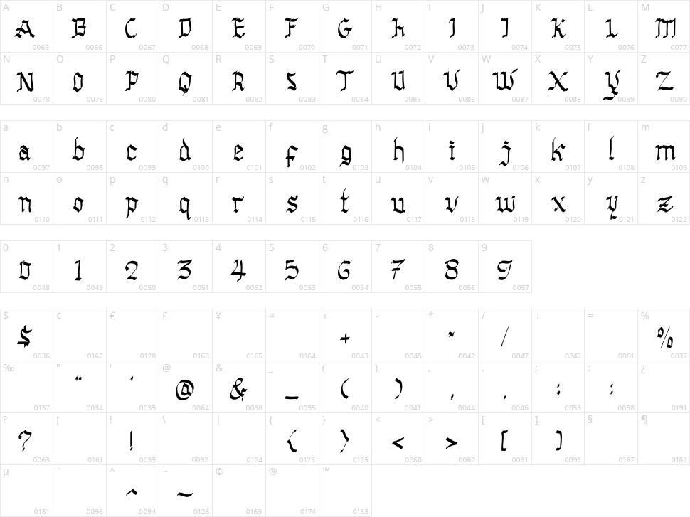 Kakatama Character Map