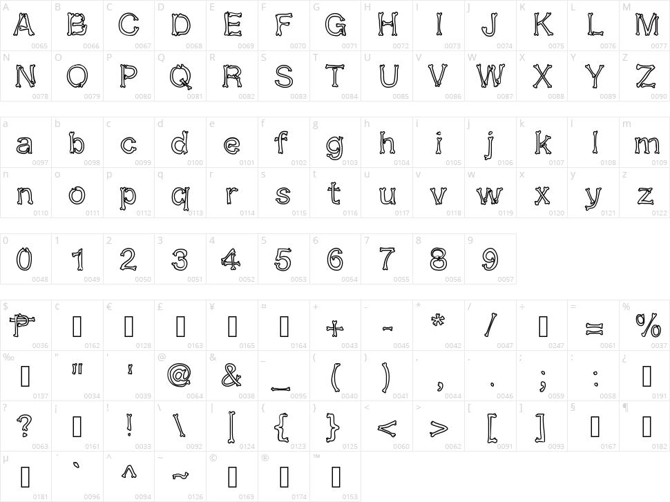 Kalansayetika Character Map