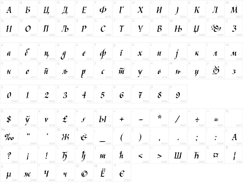 Kaligraf Latin + Cyr Character Map