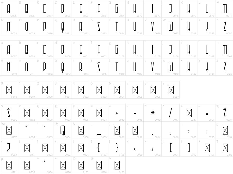 Kalliant Character Map
