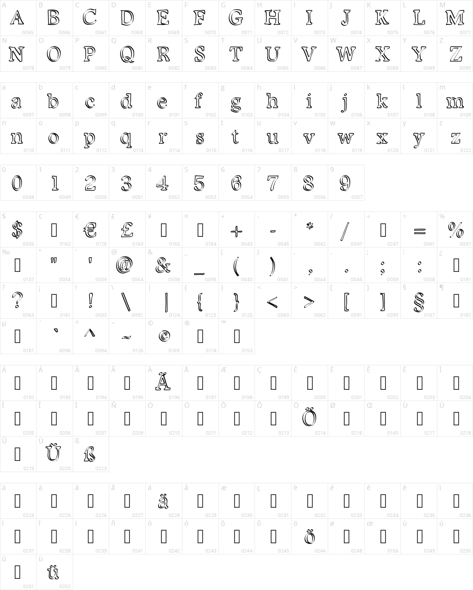 Kalligedoens Character Map