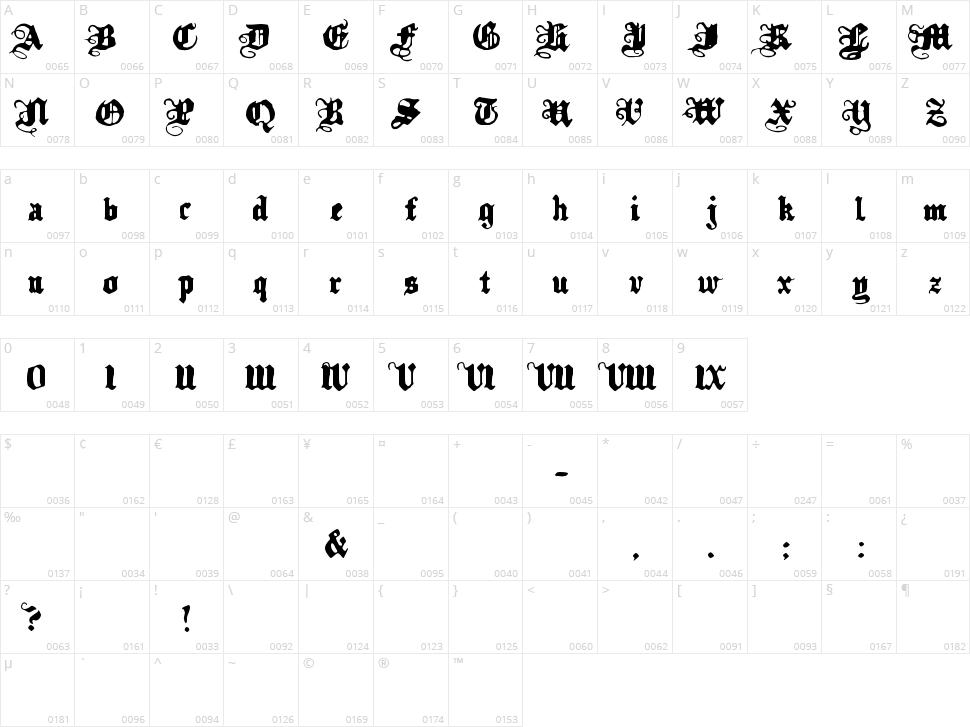 Kalmari Character Map