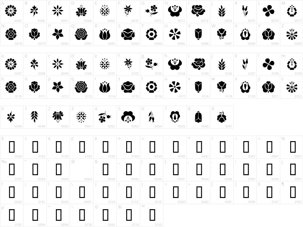 Kalocsai Flowers Character Map
