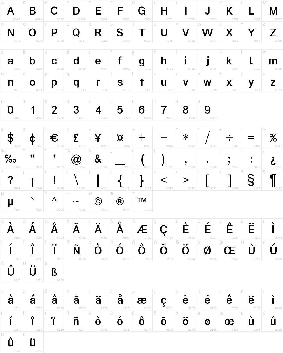 Kalypsa Character Map