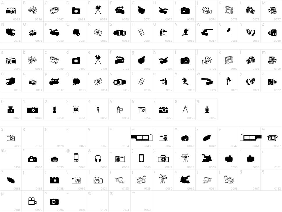 Kamera Dings Character Map