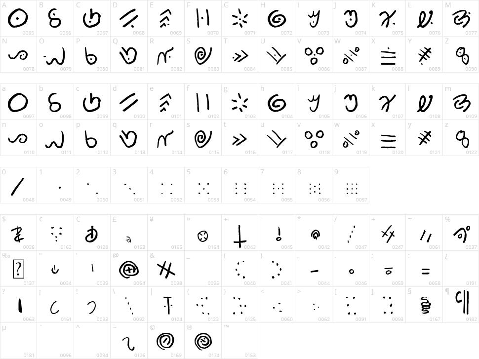 Kamis Character Map